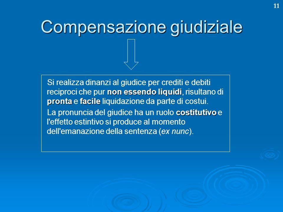 11 Compensazione giudiziale non essendo liquidi prontafacile Si realizza dinanzi al giudice per crediti e debiti reciproci che pur non essendo liquidi