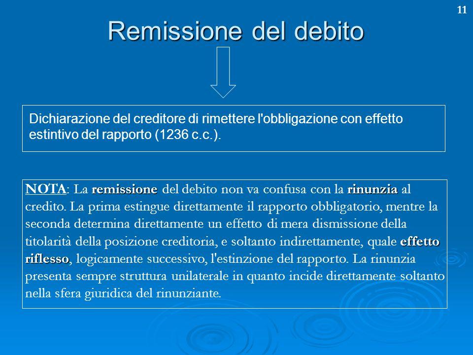 11 Remissione del debito Dichiarazione del creditore di rimettere l'obbligazione con effetto estintivo del rapporto (1236 c.c.). remissionerinunzia ef