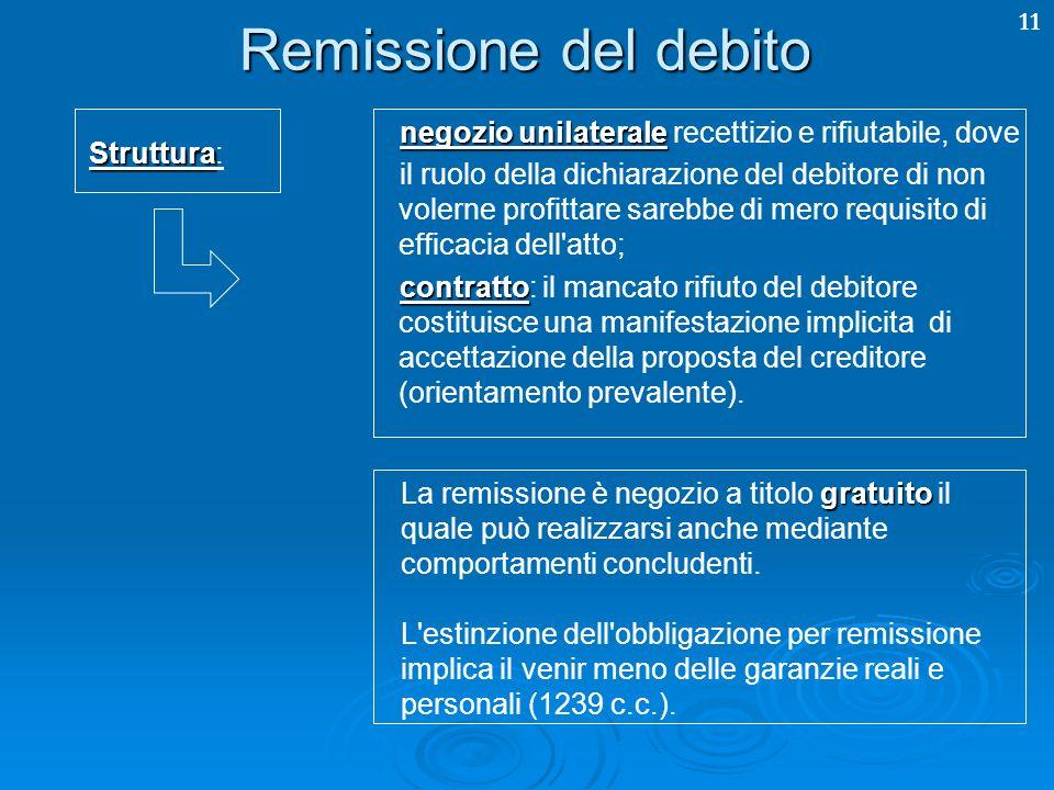 11 Remissione del debito Struttura Struttura: negozio unilaterale negozio unilaterale recettizio e rifiutabile, dove il ruolo della dichiarazione del