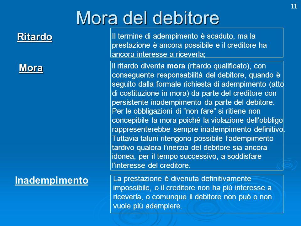 11 Mora del debitore Mora Mora il ritardo diventa mora (ritardo qualificato), con conseguente responsabilità del debitore, quando è seguito dalla form