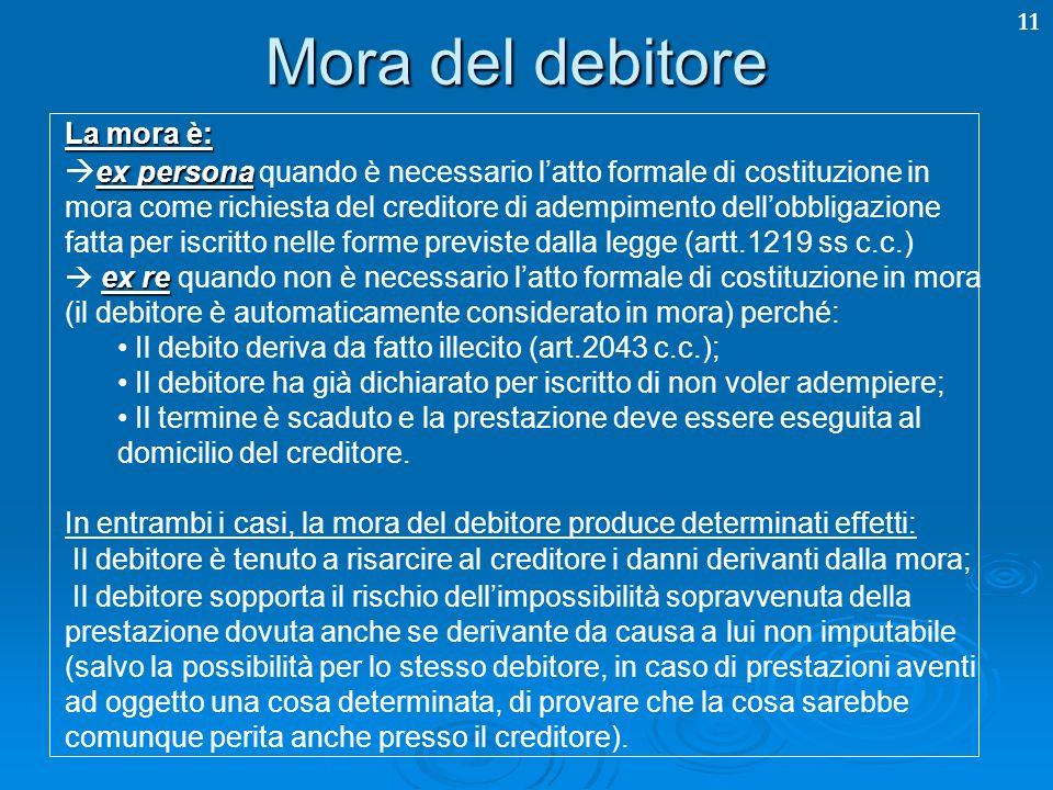 11 Mora del debitore La mora è: ex persona ex persona quando è necessario latto formale di costituzione in mora come richiesta del creditore di adempi