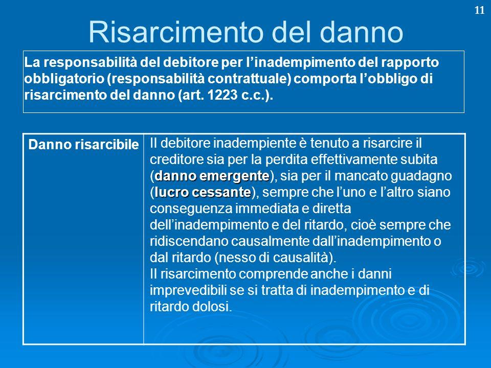 11 Risarcimento del danno La responsabilità del debitore per linadempimento del rapporto obbligatorio (responsabilità contrattuale) comporta lobbligo