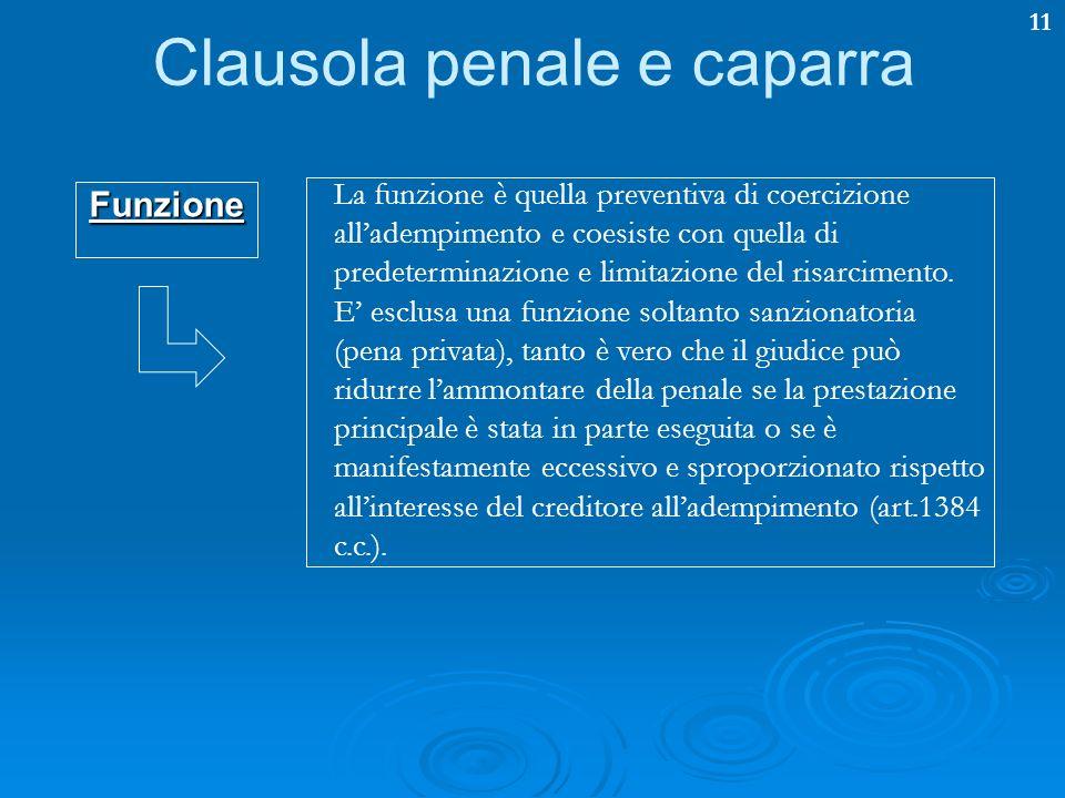 11 Clausola penale e caparra Funzione La funzione è quella preventiva di coercizione alladempimento e coesiste con quella di predeterminazione e limit
