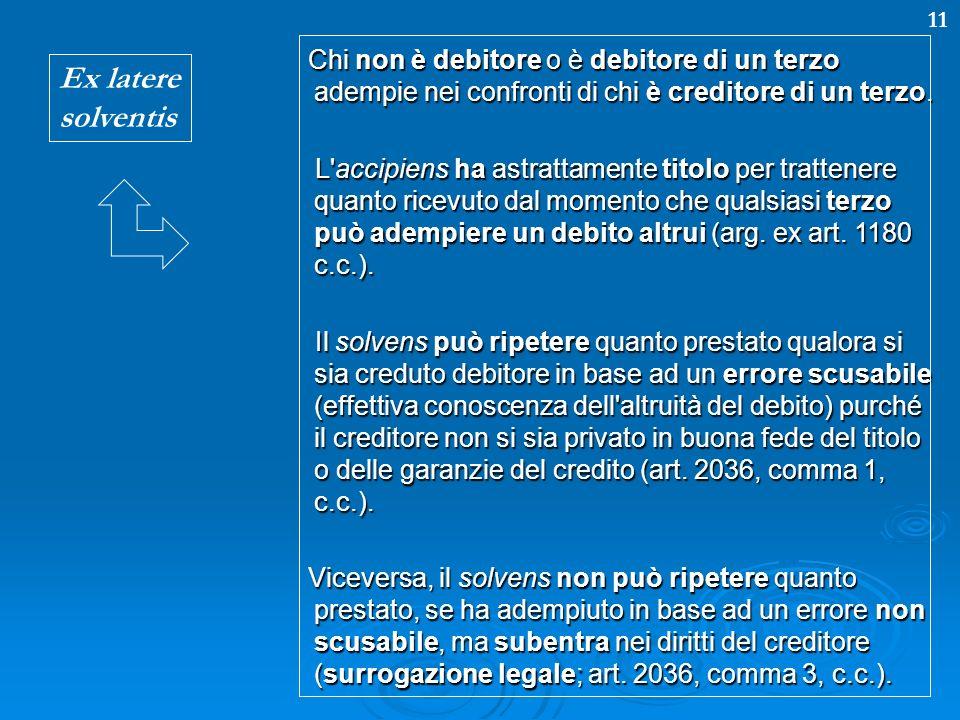 11 Chi non è debitore o è debitore di un terzo adempie nei confronti di chi è creditore di un terzo. Chi non è debitore o è debitore di un terzo ademp