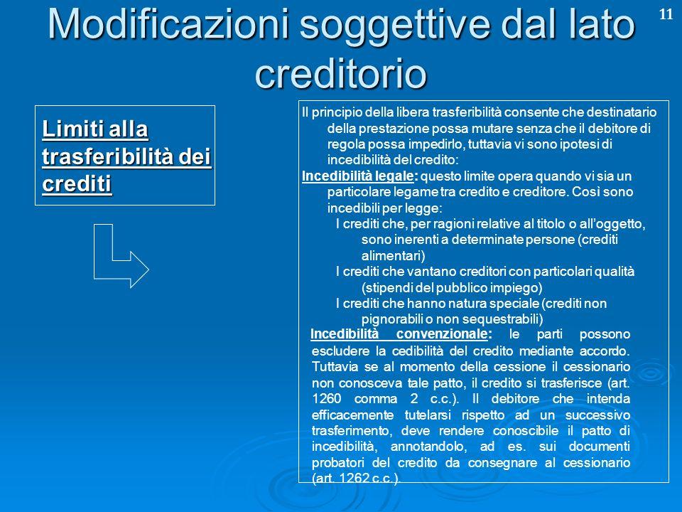 11 Modificazioni soggettive dal lato creditorio Incedibilità convenzionale: le parti possono escludere la cedibilità del credito mediante accordo. Tut