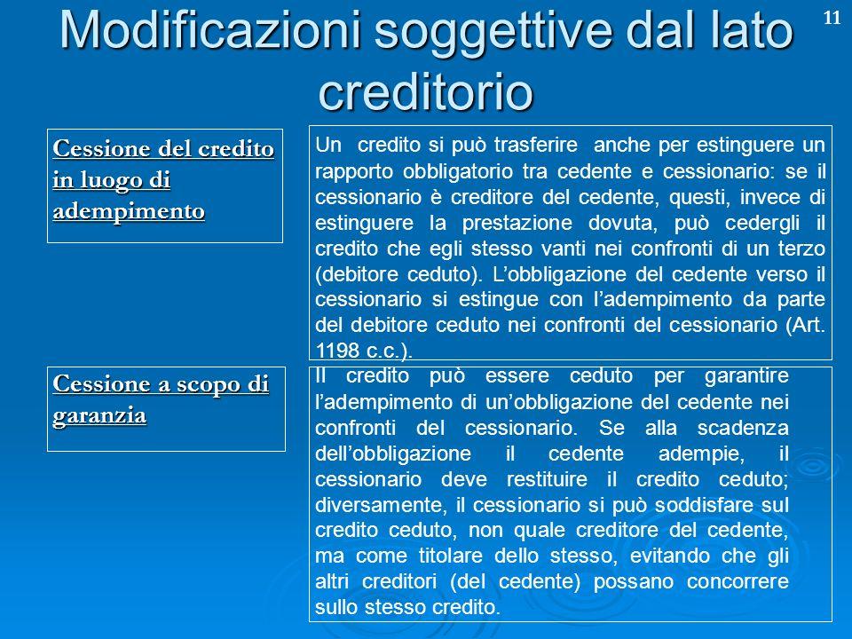 11 Modificazioni soggettive dal lato creditorio Cessione del credito in luogo di adempimento Un credito si può trasferire anche per estinguere un rapp