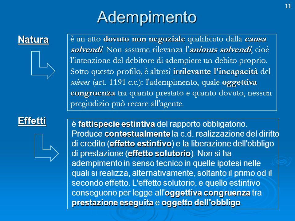 11Adempimento NaturaEffetti dovuto non negozialecausa solvendianimus solvendi irrilevante l'incapacità oggettiva congruenza è un atto dovuto non negoz