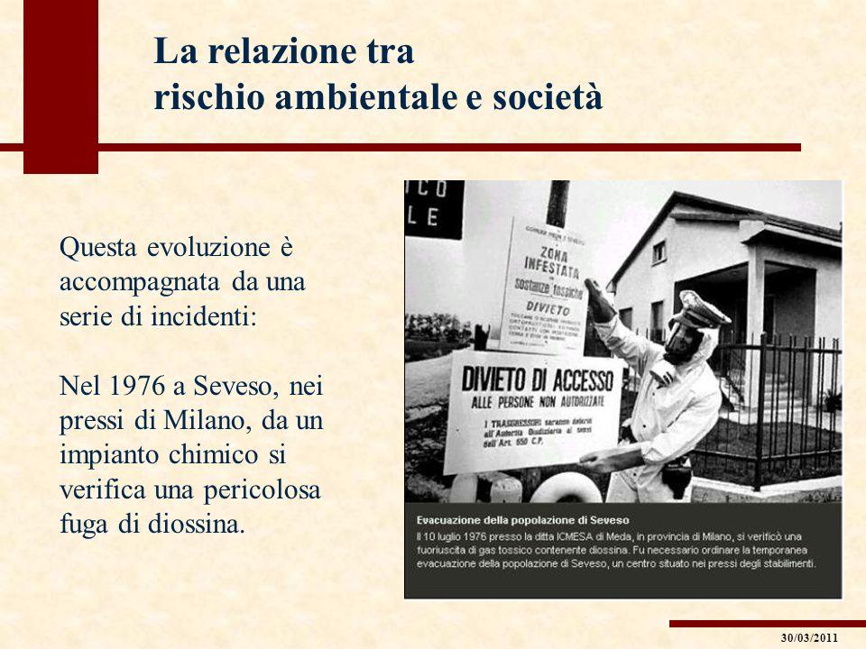 La relazione tra rischio ambientale e società Questa evoluzione è accompagnata da una serie di incidenti: Nel 1976 a Seveso, nei pressi di Milano, da