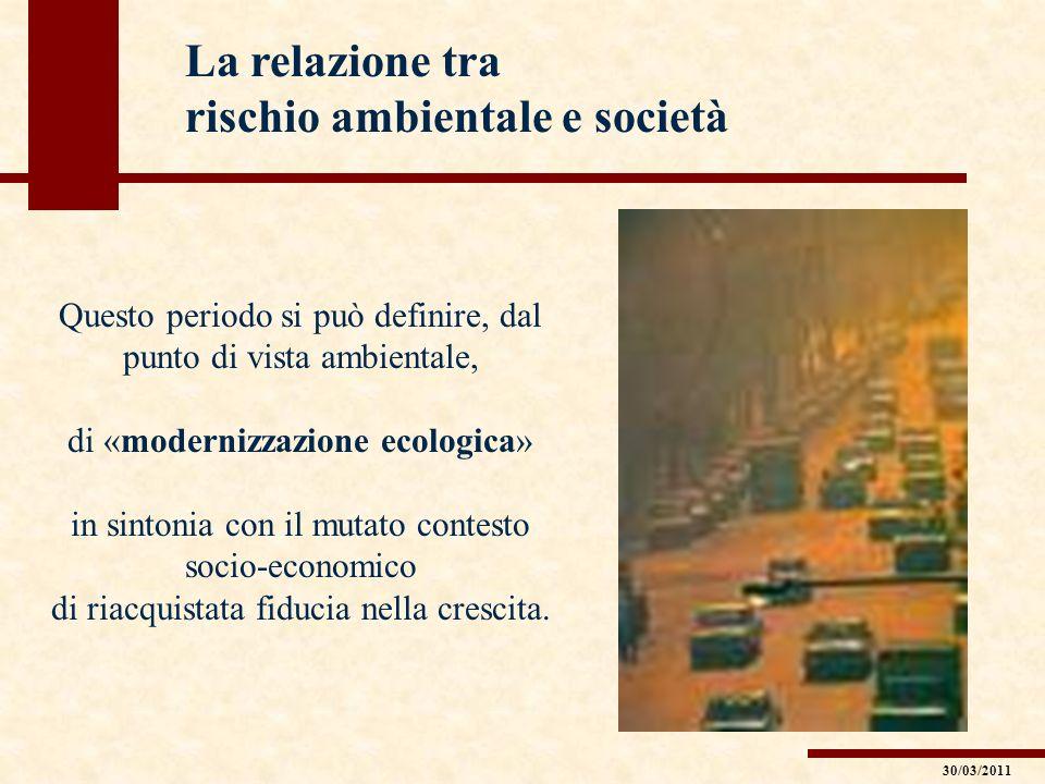 La relazione tra rischio ambientale e società Questo periodo si può definire, dal punto di vista ambientale, di «modernizzazione ecologica» in sintoni