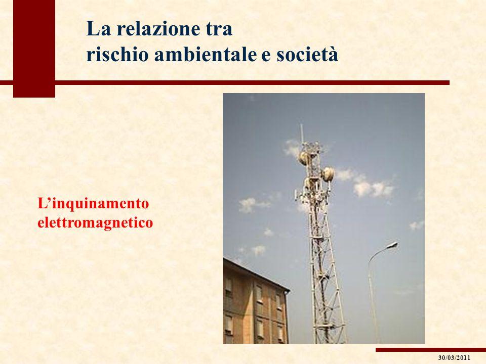 La relazione tra rischio ambientale e società Linquinamento elettromagnetico 30/03/2011