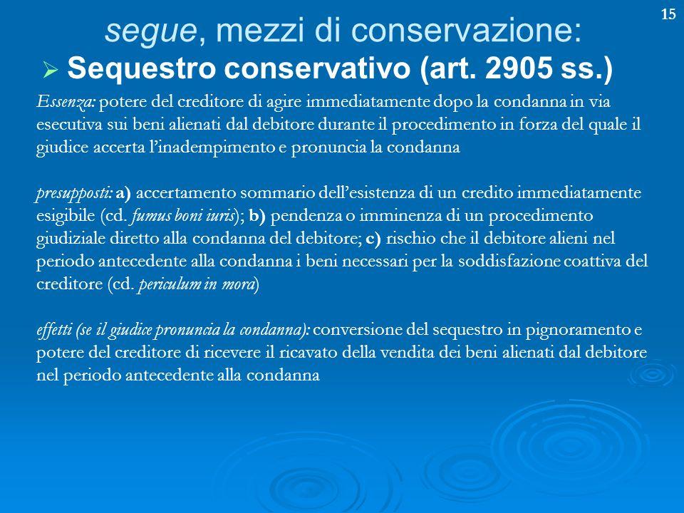 15 segue, mezzi di conservazione: Sequestro conservativo (art. 2905 ss.) Essenza: potere del creditore di agire immediatamente dopo la condanna in via