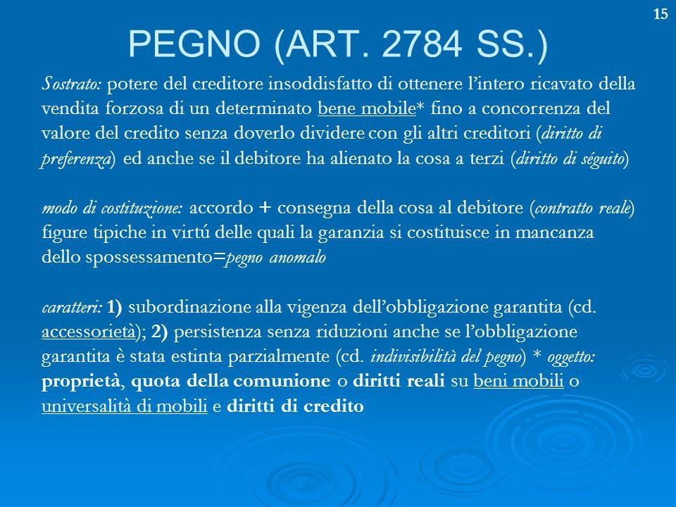 15 PEGNO (ART. 2784 SS.) Sostrato: potere del creditore insoddisfatto di ottenere lintero ricavato della vendita forzosa di un determinato bene mobile