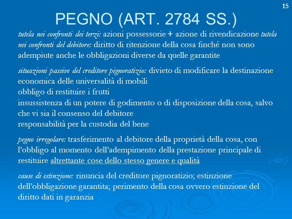 15 PEGNO (ART. 2784 SS.) tutela nei confronti dei terzi: azioni possessorie + azione di rivendicazione tutela nei confronti del debitore: diritto di r