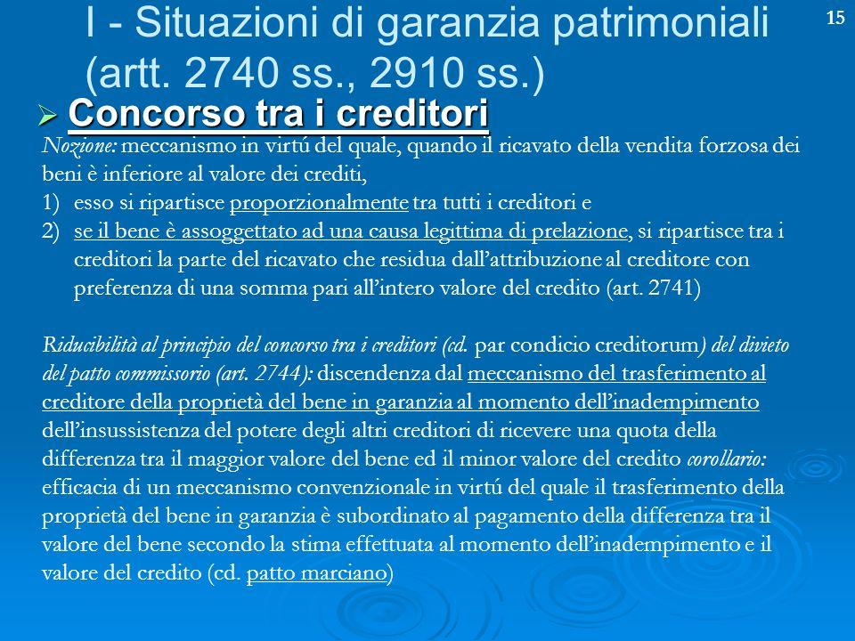 15 I - Situazioni di garanzia patrimoniali (artt. 2740 ss., 2910 ss.) Concorso tra i creditori Concorso tra i creditori Nozione: meccanismo in virtú d