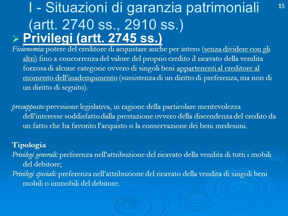 15 I - Situazioni di garanzia patrimoniali (artt. 2740 ss., 2910 ss.) Privilegi (artt. 2745 ss.) Fisionomia: potere del creditore di acquistare anche