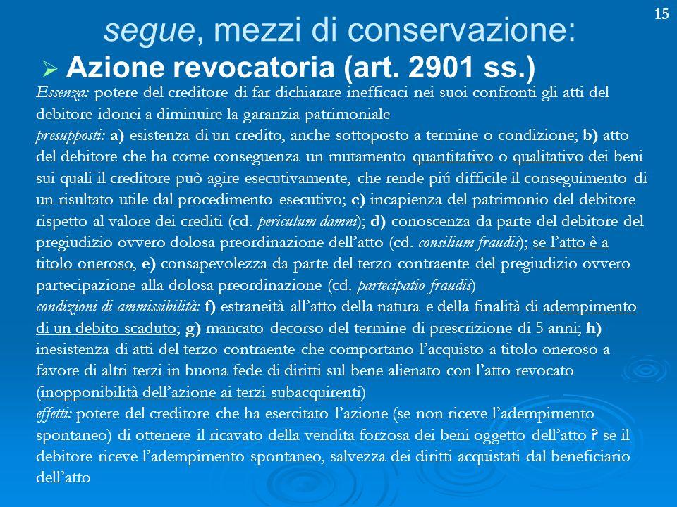 15 segue, mezzi di conservazione: Azione revocatoria (art. 2901 ss.) Essenza: potere del creditore di far dichiarare inefficaci nei suoi confronti gli