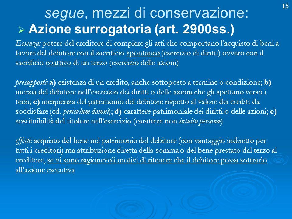 15 segue, mezzi di conservazione: Azione surrogatoria (art. 2900ss.) Essenza: potere del creditore di compiere gli atti che comportano lacquisto di be