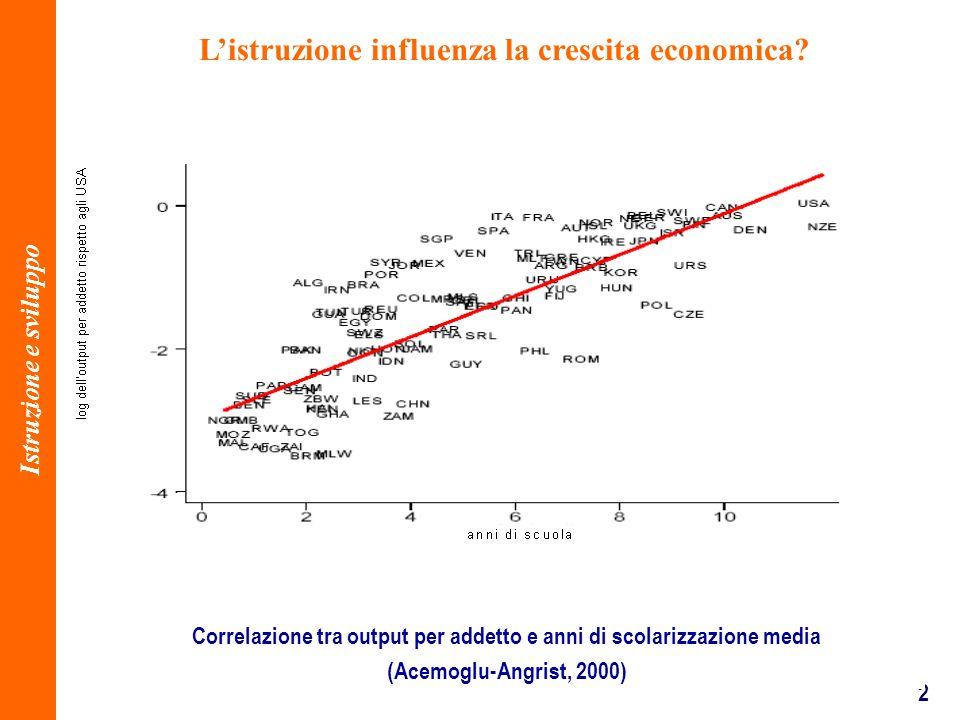 2 Listruzione influenza la crescita economica? Istruzione e sviluppo Correlazione tra output per addetto e anni di scolarizzazione media (Acemoglu-Ang