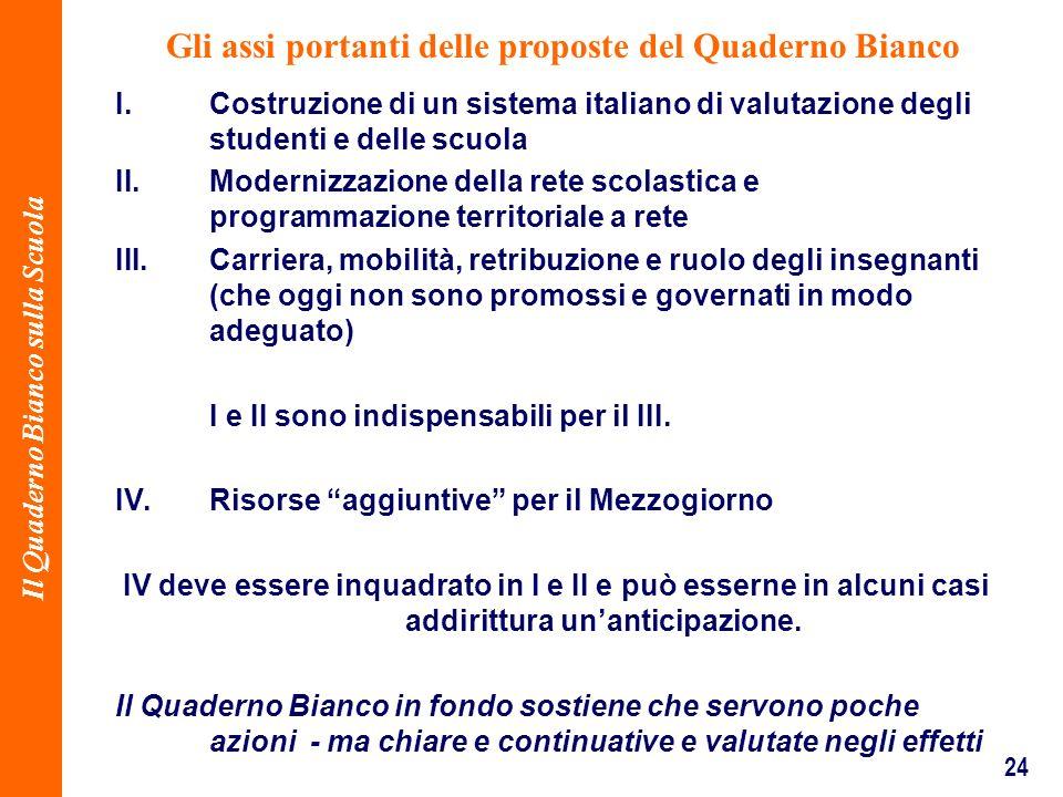 24 Il Quaderno Bianco sulla Scuola Gli assi portanti delle proposte del Quaderno Bianco I.Costruzione di un sistema italiano di valutazione degli stud