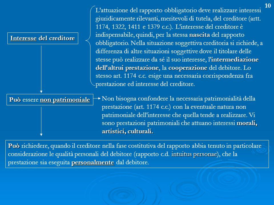 10 Interesse del creditore nascita intermediazione dell'altrui prestazionecooperazione L'attuazione del rapporto obbligatorio deve realizzare interess