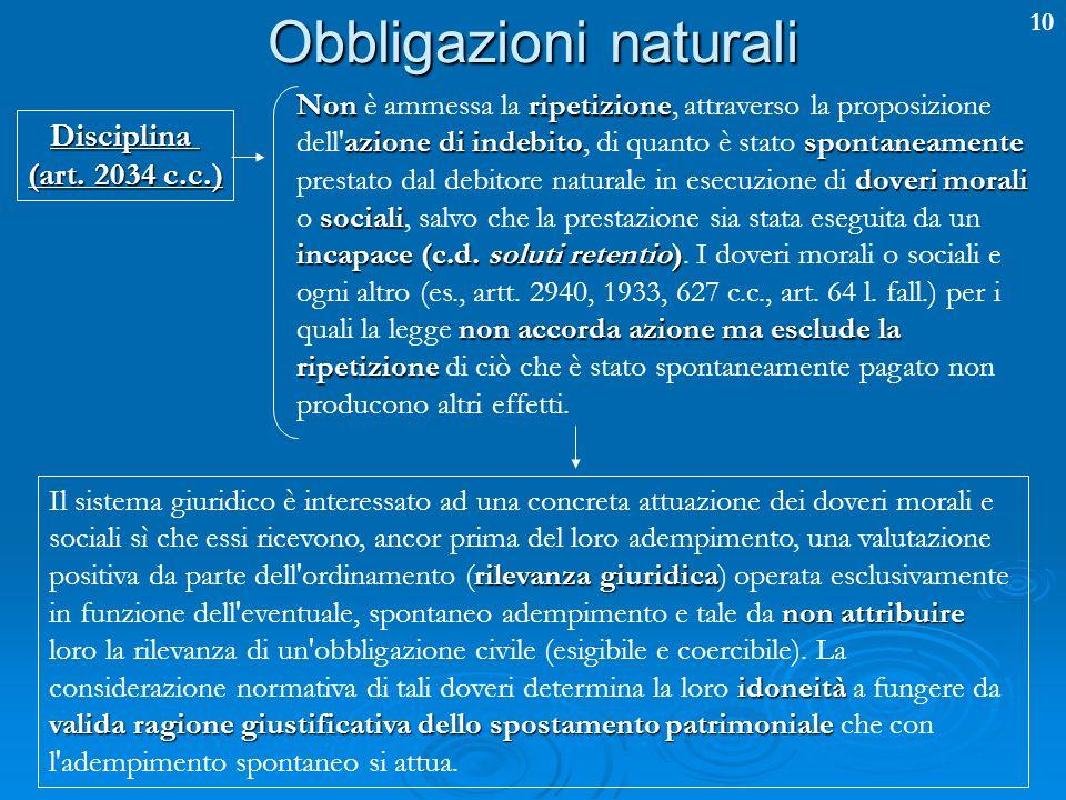 10 Obbligazioni naturali Disciplina (art. 2034 c.c.) Nonripetizione azione di indebitospontaneamente doveri morali sociali incapace (c.d. soluti reten