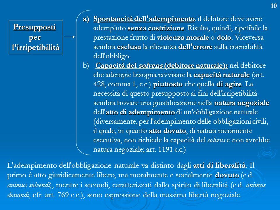10 a)Spontaneità dell'adempimento senza costrizione violenzamoraledolo esclusadell'errore a)Spontaneità dell'adempimento: il debitore deve avere ademp