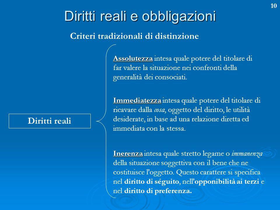 10 Diritti reali e obbligazioni Criteri tradizionali di distinzione Diritti reali Assolutezza Assolutezza intesa quale potere del titolare di far vale