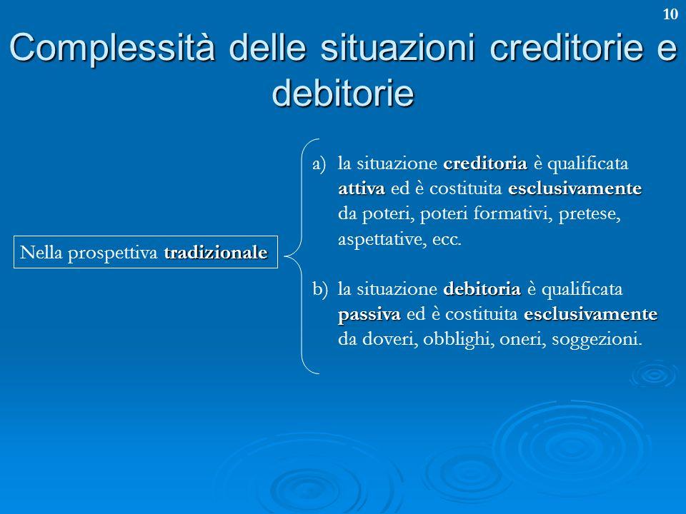 10 Complessità delle situazioni creditorie e debitorie tradizionale Nella prospettiva tradizionale creditoria attivaesclusivamente a)la situazione cre