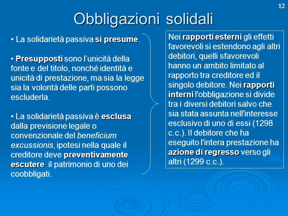 12 Obbligazioni solidali si presume La solidarietà passiva si presume.