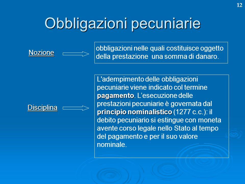 12 Obbligazioni pecuniarie Disciplina obbligazioni nelle quali costituisce oggetto della prestazione una somma di danaro. Nozione pagamento principio