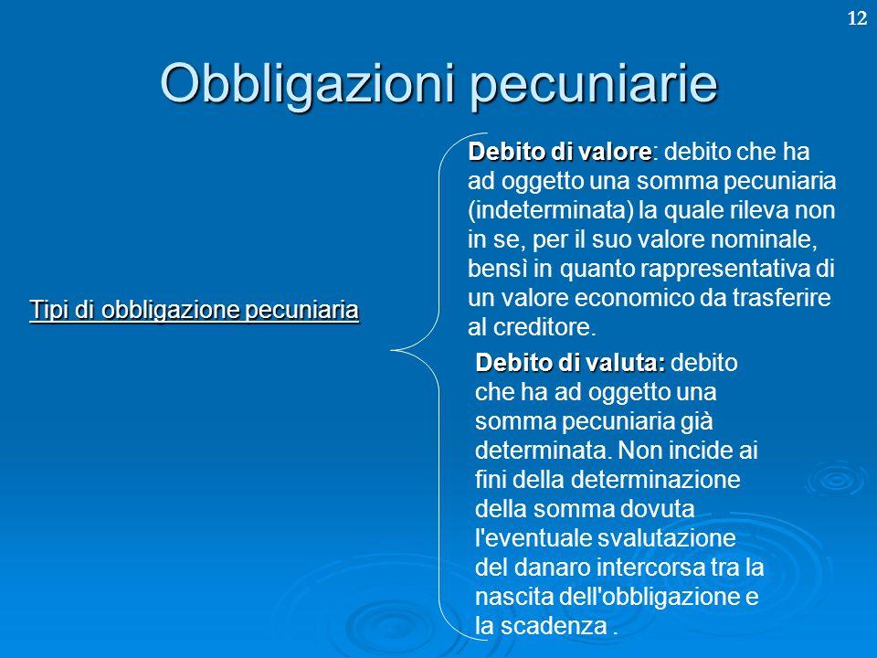 12 Obbligazioni pecuniarie Tipi di obbligazione pecuniaria Debito di valore Debito di valore: debito che ha ad oggetto una somma pecuniaria (indetermi