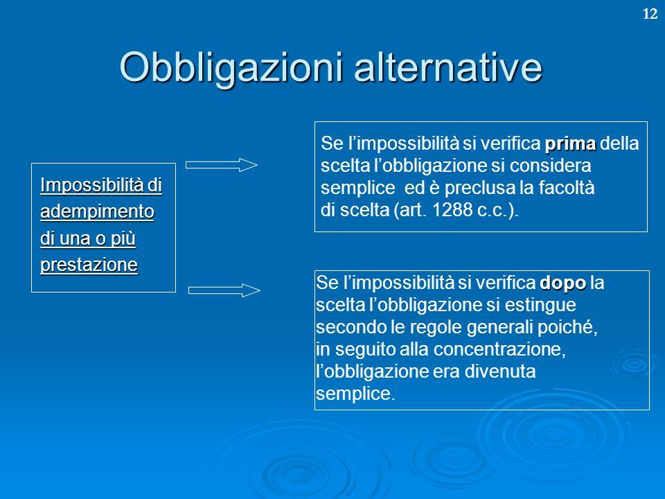 12 Obbligazioni alternative Impossibilità di adempimento di una o più prestazione prima Se limpossibilità si verifica prima della scelta lobbligazione