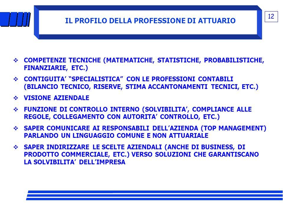 IL PROFILO DELLA PROFESSIONE DI ATTUARIO 12 COMPETENZE TECNICHE (MATEMATICHE, STATISTICHE, PROBABILISTICHE, FINANZIARIE, ETC.) CONTIGUITA SPECIALISTIC