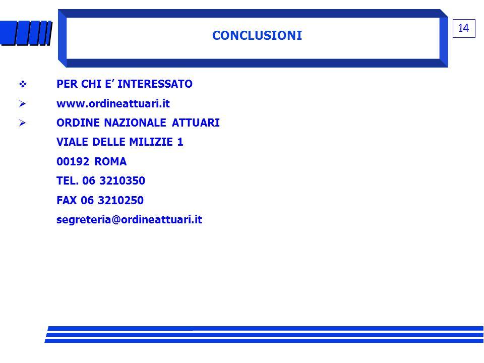 CONCLUSIONI 14 PER CHI E INTERESSATO www.ordineattuari.it ORDINE NAZIONALE ATTUARI VIALE DELLE MILIZIE 1 00192 ROMA TEL. 06 3210350 FAX 06 3210250 seg