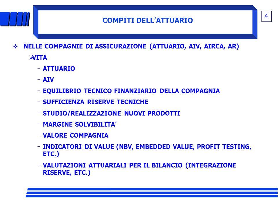 COMPITI DELLATTUARIO 4 NELLE COMPAGNIE DI ASSICURAZIONE (ATTUARIO, AIV, AIRCA, AR) VITA ATTUARIO AIV EQUILIBRIO TECNICO FINANZIARIO DELLA COMPAGNIA SU