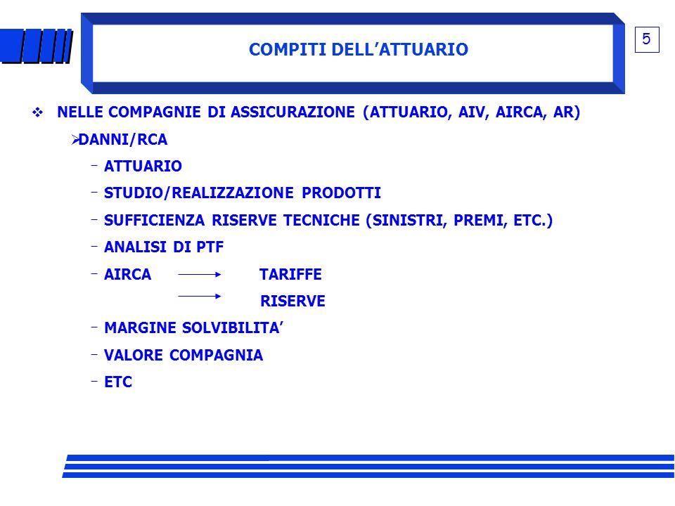 COMPITI DELLATTUARIO 5 NELLE COMPAGNIE DI ASSICURAZIONE (ATTUARIO, AIV, AIRCA, AR) DANNI/RCA ATTUARIO STUDIO/REALIZZAZIONE PRODOTTI SUFFICIENZA RISERV