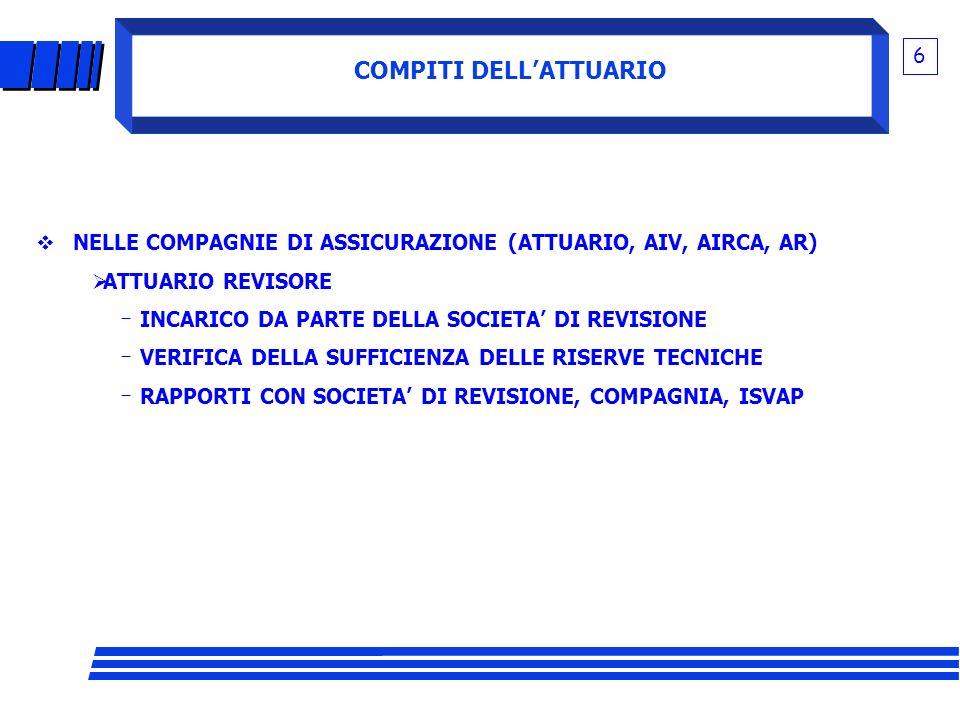 COMPITI DELLATTUARIO 6 NELLE COMPAGNIE DI ASSICURAZIONE (ATTUARIO, AIV, AIRCA, AR) ATTUARIO REVISORE INCARICO DA PARTE DELLA SOCIETA DI REVISIONE VERI