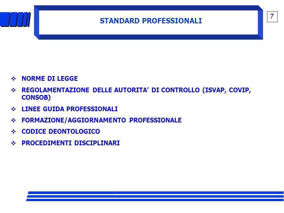 STANDARD PROFESSIONALI 7 NORME DI LEGGE REGOLAMENTAZIONE DELLE AUTORITA DI CONTROLLO (ISVAP, COVIP, CONSOB) LINEE GUIDA PROFESSIONALI FORMAZIONE/AGGIO