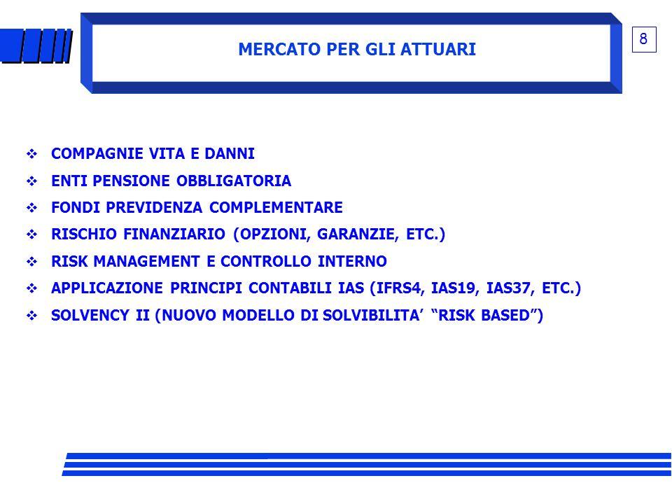 MERCATO PER GLI ATTUARI 8 COMPAGNIE VITA E DANNI ENTI PENSIONE OBBLIGATORIA FONDI PREVIDENZA COMPLEMENTARE RISCHIO FINANZIARIO (OPZIONI, GARANZIE, ETC