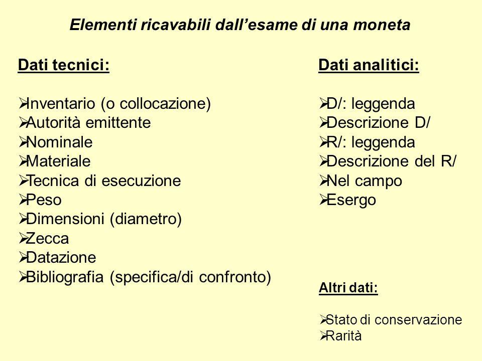 Dati tecnici: Inventario (o collocazione) Autorità emittente Nominale Materiale Tecnica di esecuzione Peso Dimensioni (diametro) Zecca Datazione Bibli