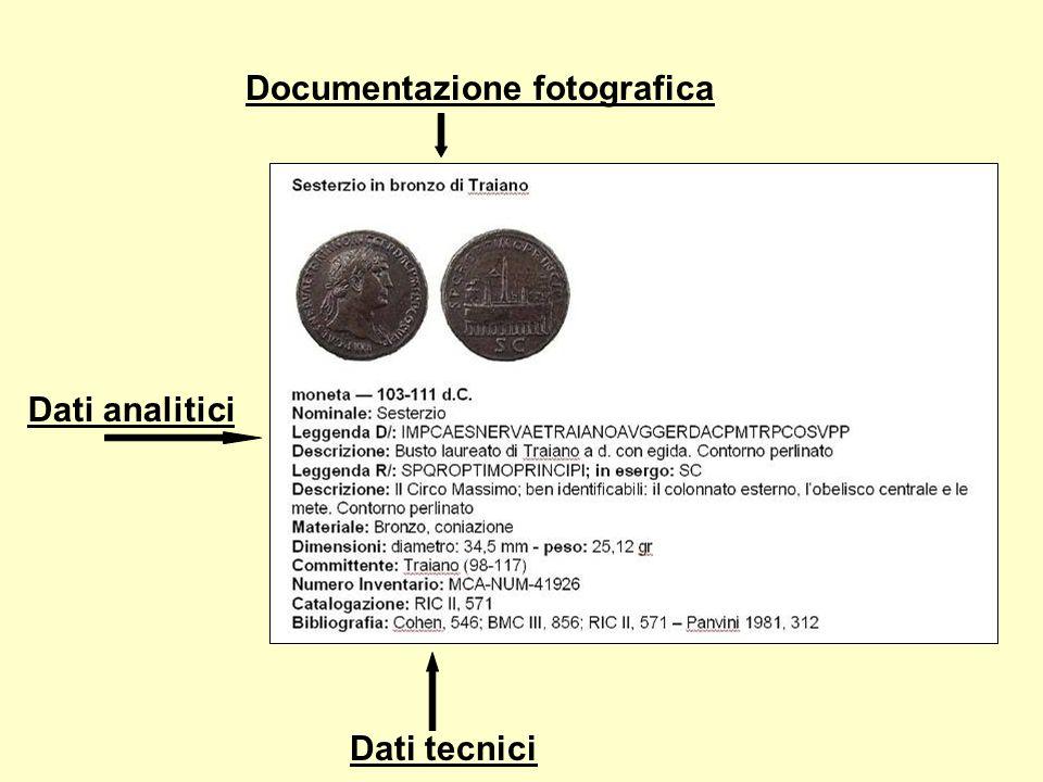 Dati analitici Documentazione fotografica Dati tecnici