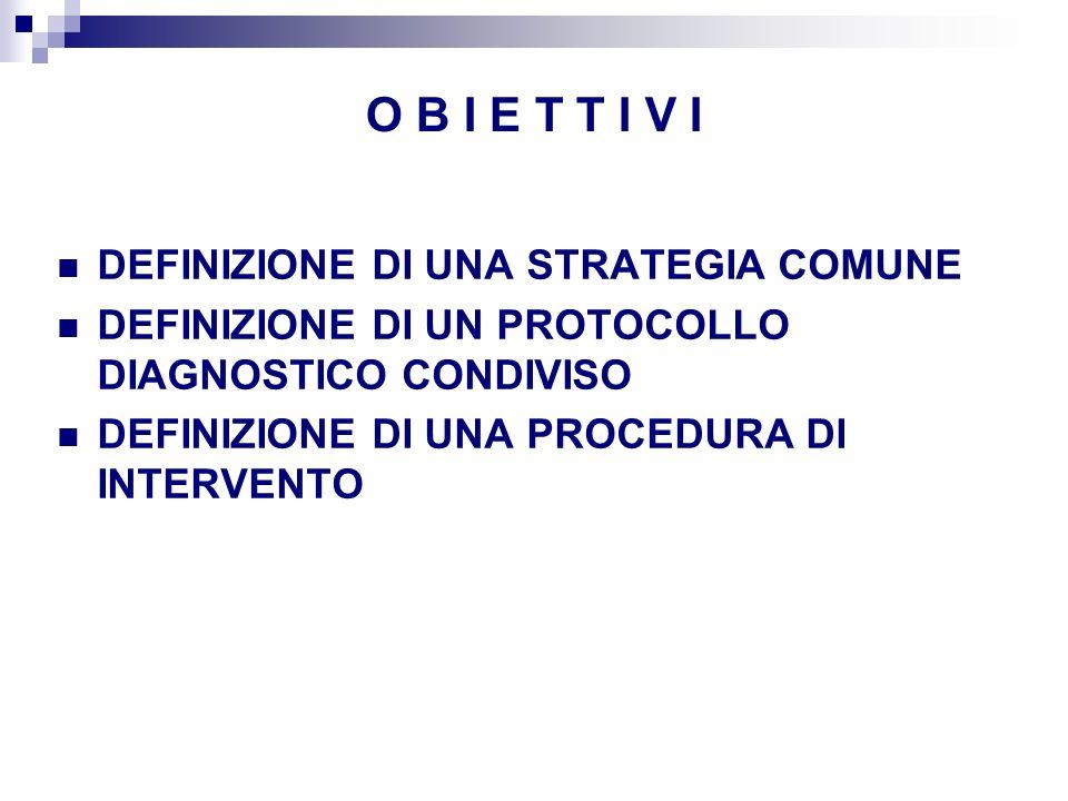 Disagio psicosociale in ambito lavorativo CASI MANIFESTI RISCHIO PRESUNTO Centri clinici specialistici extra-aziendali Medico competente S.P.P.