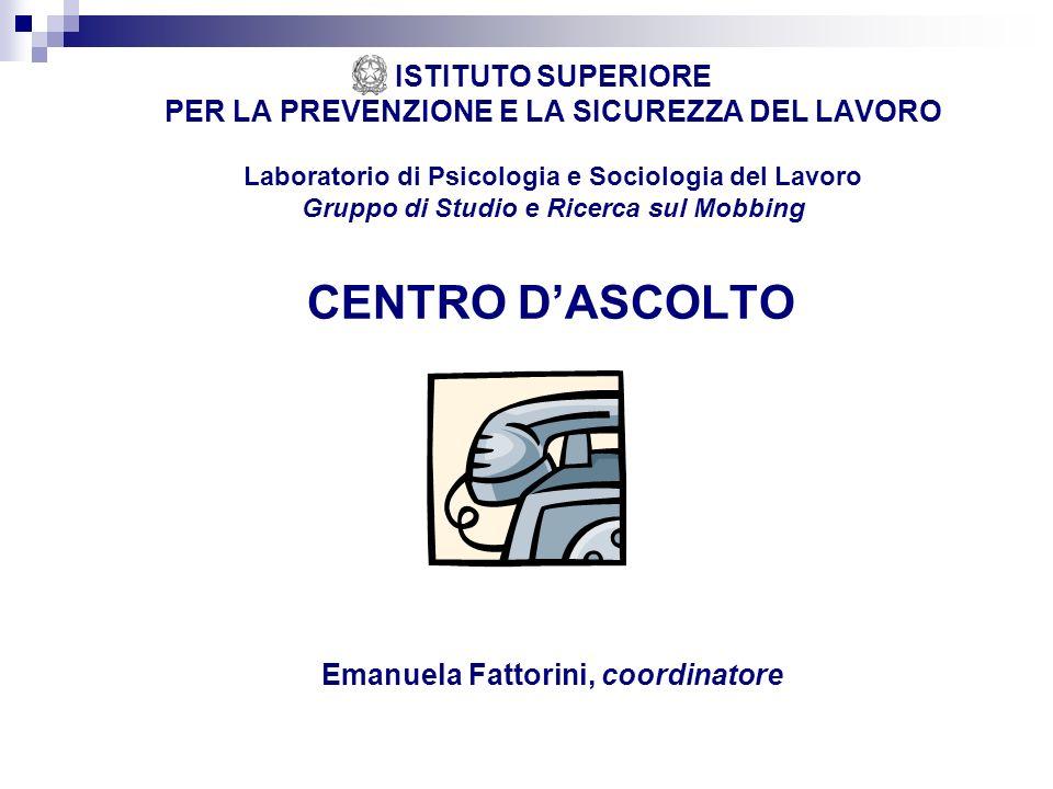 ISPESL – Laboratorio di Psicologia e Sociologia del Lavoro Centro dAscolto gennaio 2008 – dicembre 2009 Totale telefonaten.