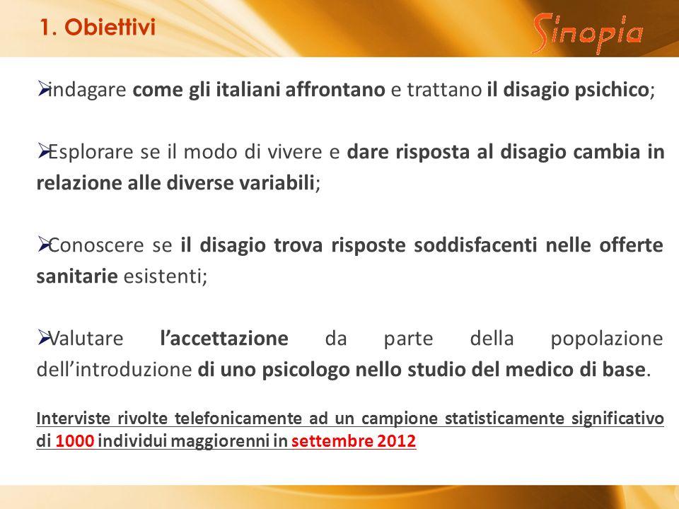 1. Obiettivi indagare come gli italiani affrontano e trattano il disagio psichico; Esplorare se il modo di vivere e dare risposta al disagio cambia in