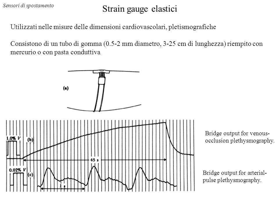 Strain gauge elastici Utilizzati nelle misure delle dimensioni cardiovascolari, pletismografiche Consistono di un tubo di gomma (0.5-2 mm diametro, 3-