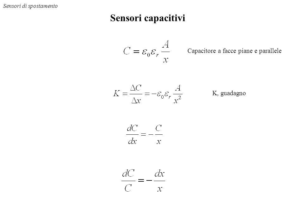 Sensori capacitivi Capacitore a facce piane e parallele K, guadagno Sensori di spostamento