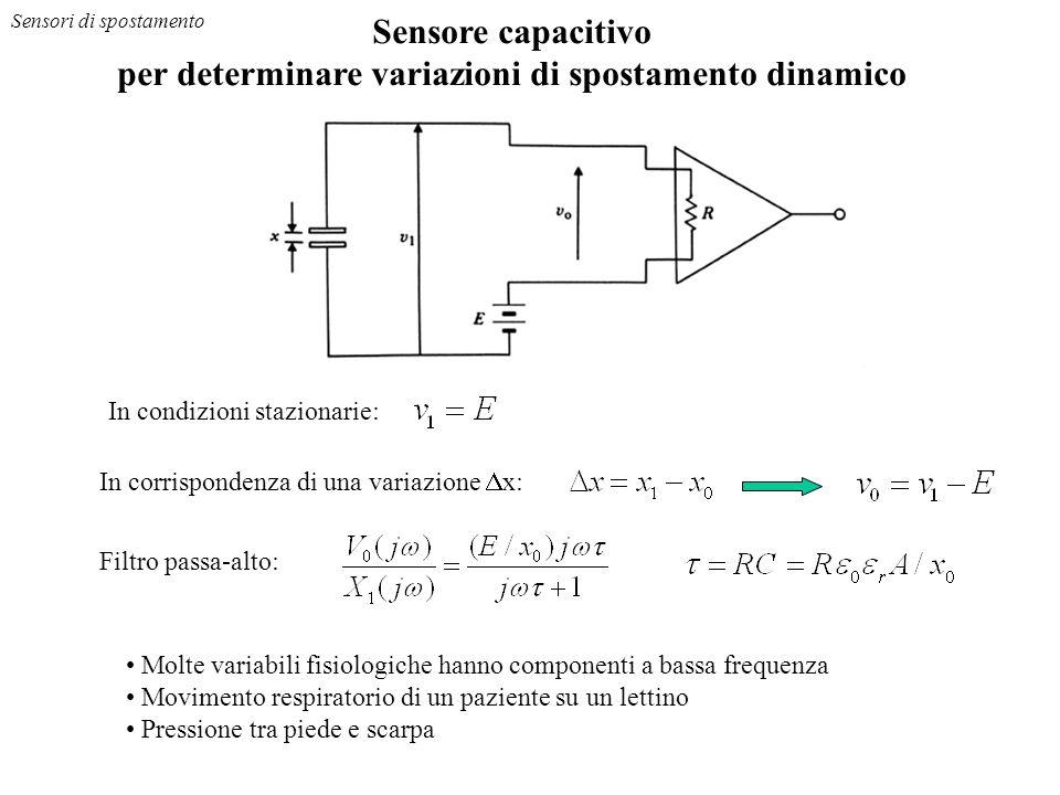 Sensore capacitivo per determinare variazioni di spostamento dinamico In condizioni stazionarie: In corrispondenza di una variazione x: Filtro passa-alto: Molte variabili fisiologiche hanno componenti a bassa frequenza Movimento respiratorio di un paziente su un lettino Pressione tra piede e scarpa Sensori di spostamento