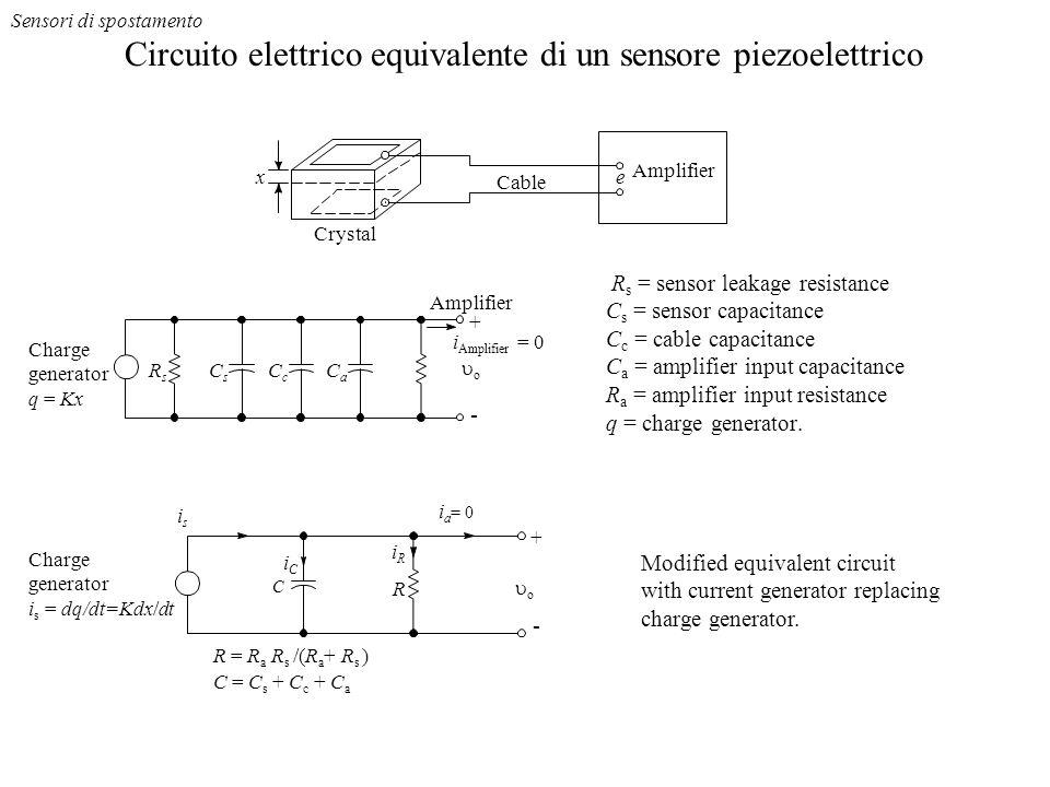 R s = sensor leakage resistance C s = sensor capacitance C c = cable capacitance C a = amplifier input capacitance R a = amplifier input resistance q = charge generator.