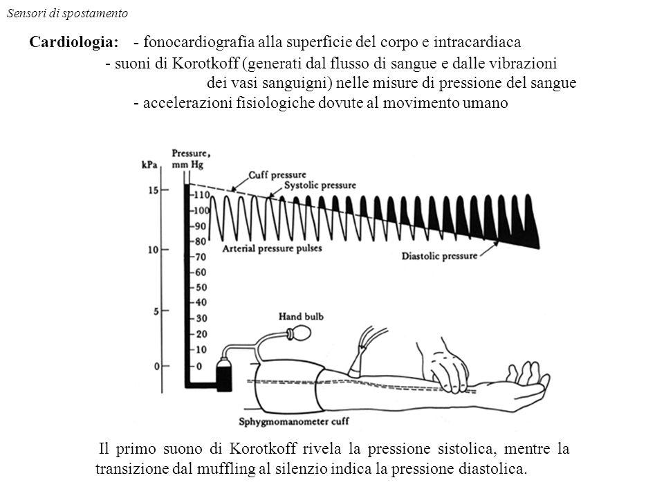 Cardiologia:- fonocardiografia alla superficie del corpo e intracardiaca - suoni di Korotkoff (generati dal flusso di sangue e dalle vibrazioni dei vasi sanguigni) nelle misure di pressione del sangue - accelerazioni fisiologiche dovute al movimento umano Il primo suono di Korotkoff rivela la pressione sistolica, mentre la transizione dal muffling al silenzio indica la pressione diastolica.