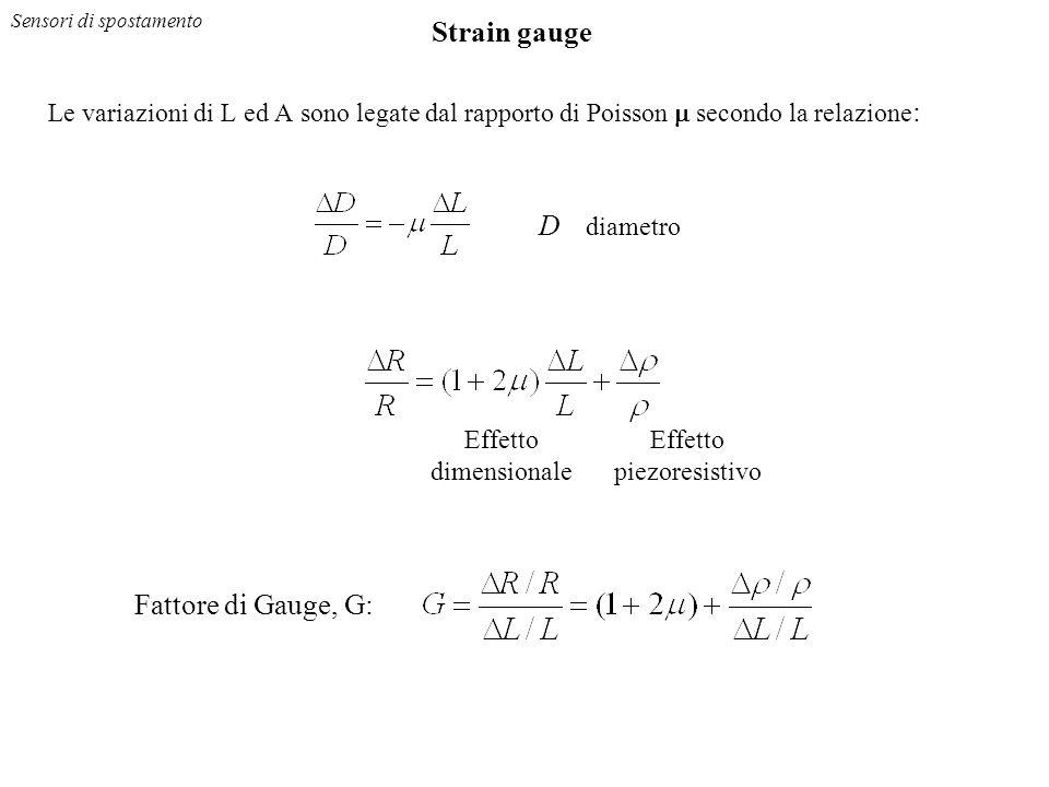 Strain gauge Le variazioni di L ed A sono legate dal rapporto di Poisson secondo la relazione : D diametro Effetto dimensionale Effetto piezoresistivo